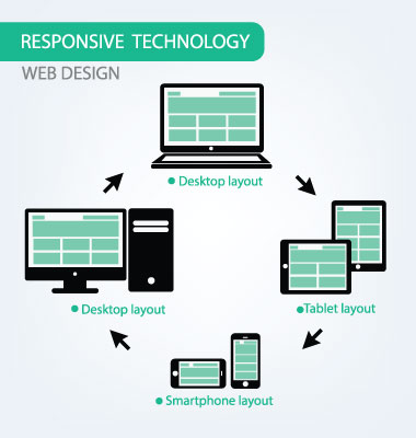 Responsive Website Site Design Layout